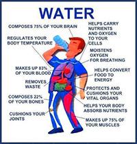 water-man