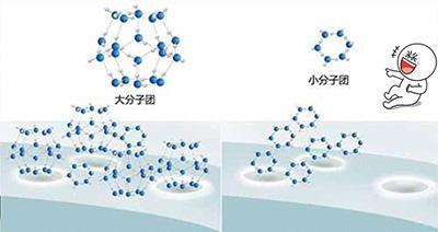 大分子团与小分子团水